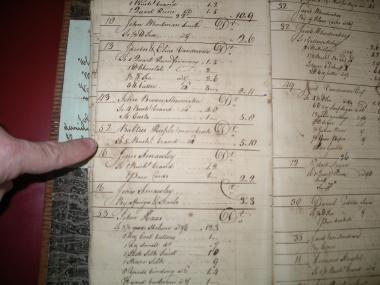 Grant Recipient, Historic Preservation Category: Friends of the Clarence Dillon Public Library, Bedminster, N.J. The John Bolyan Store ledger contains the names of many of the prominent citizens and Revolutionaries of the Pluckemin, N.J. area and lists the items they bought with currency in pounds, shillings, and pence.